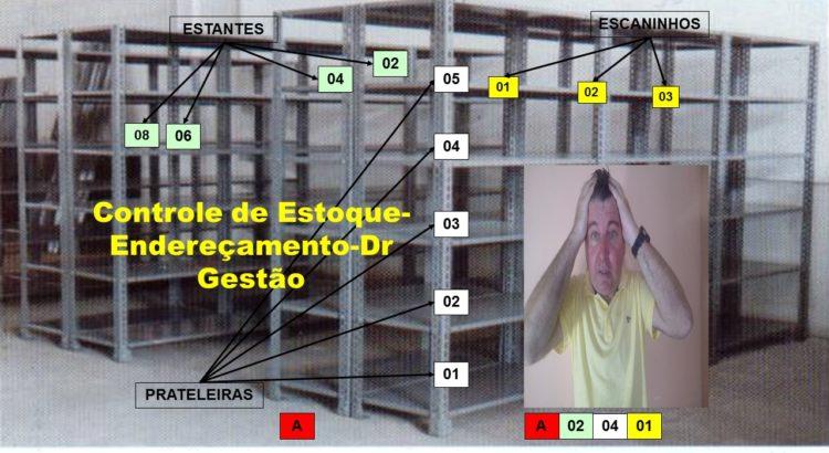 Controle de Estoque-Dr Gestão